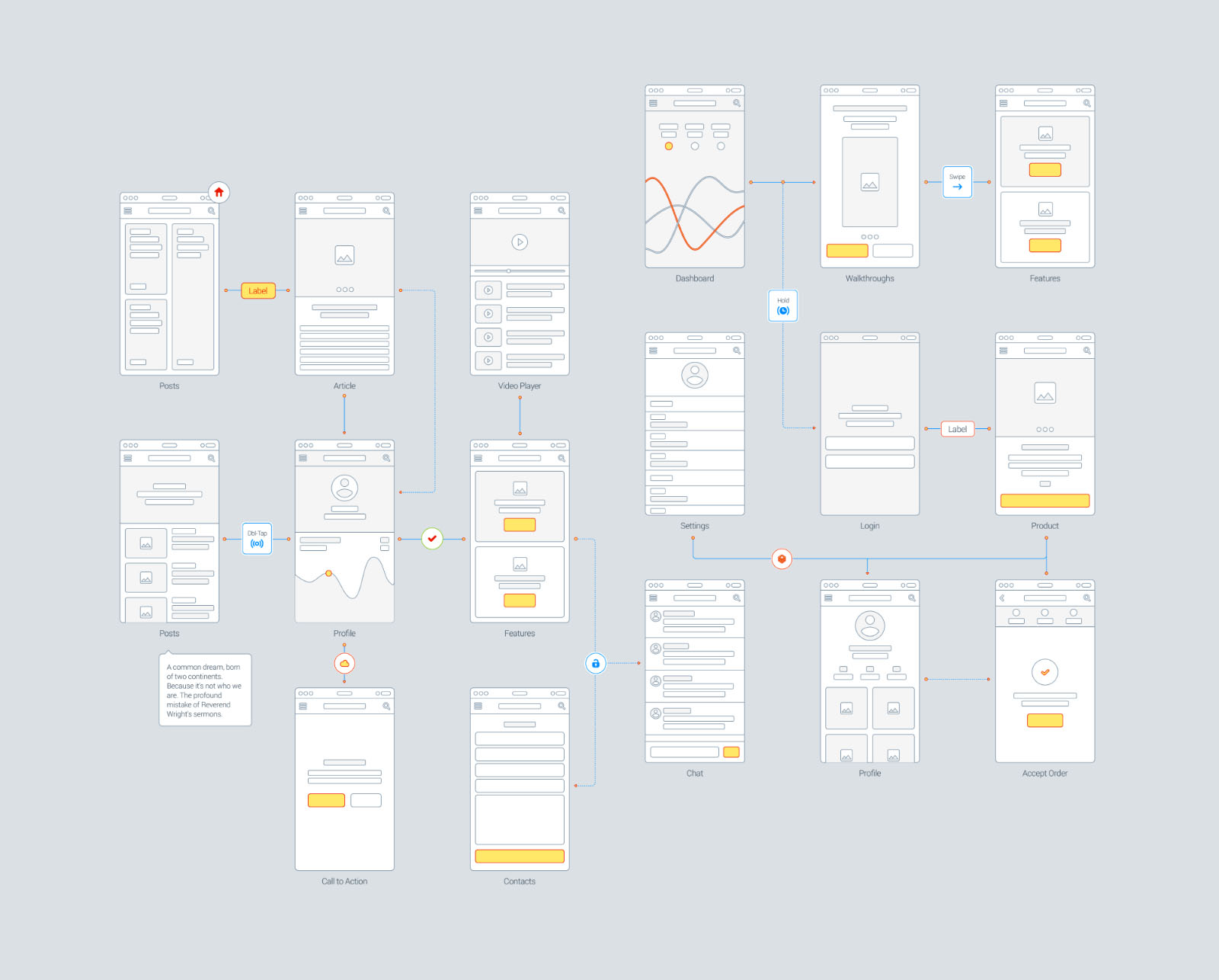 Mobile and Web Prototyping System