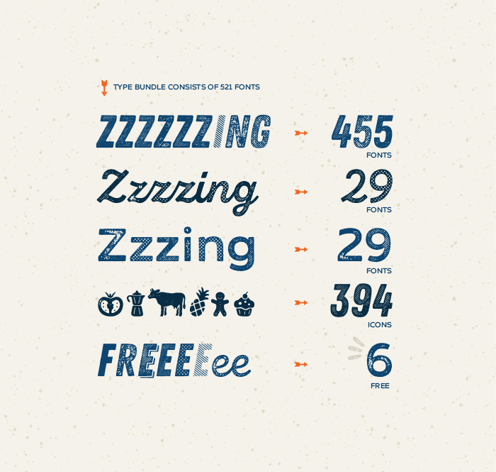 Sing Rust Free Font