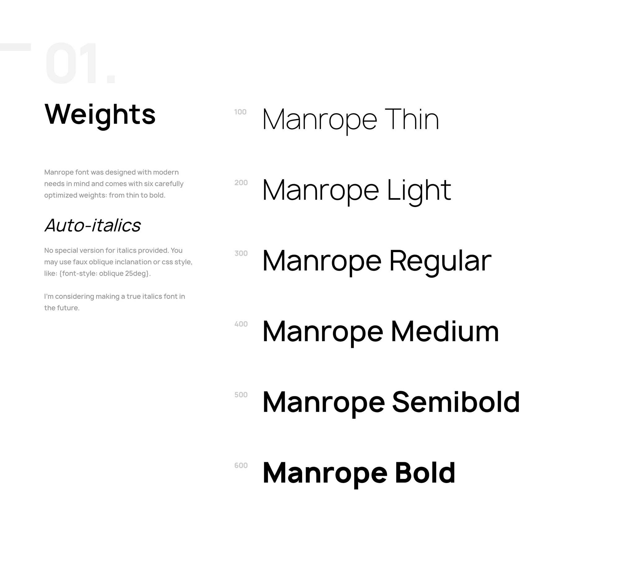 Manrope Font