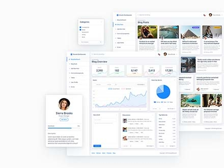 Shard Free Admin Dashboard Template