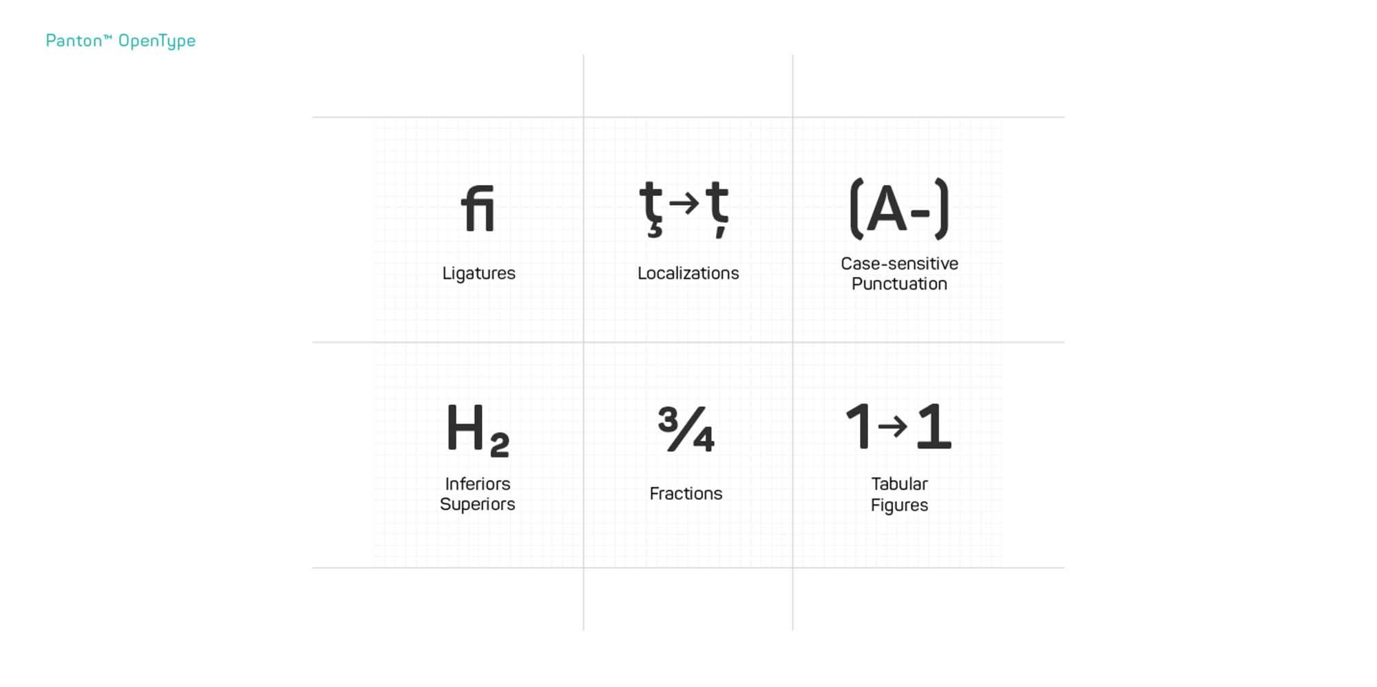 Panton Font