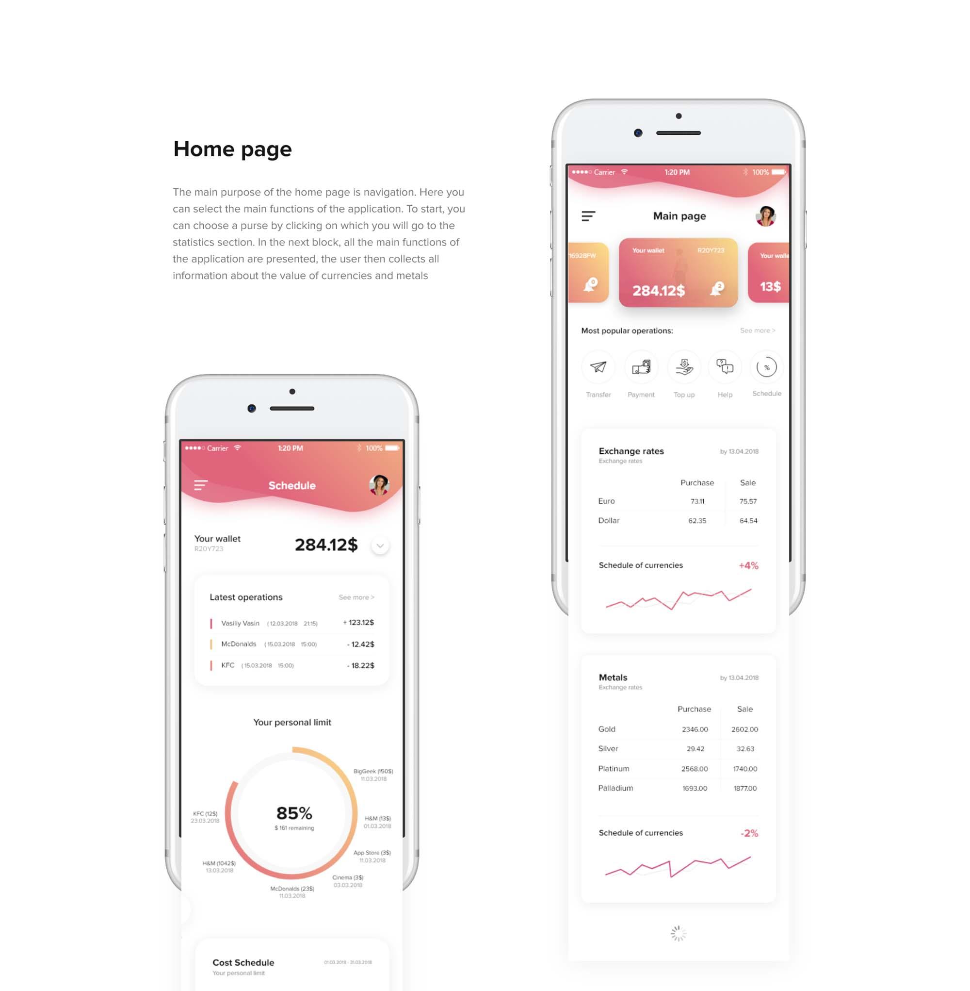 Peach Wallet Ui App Template