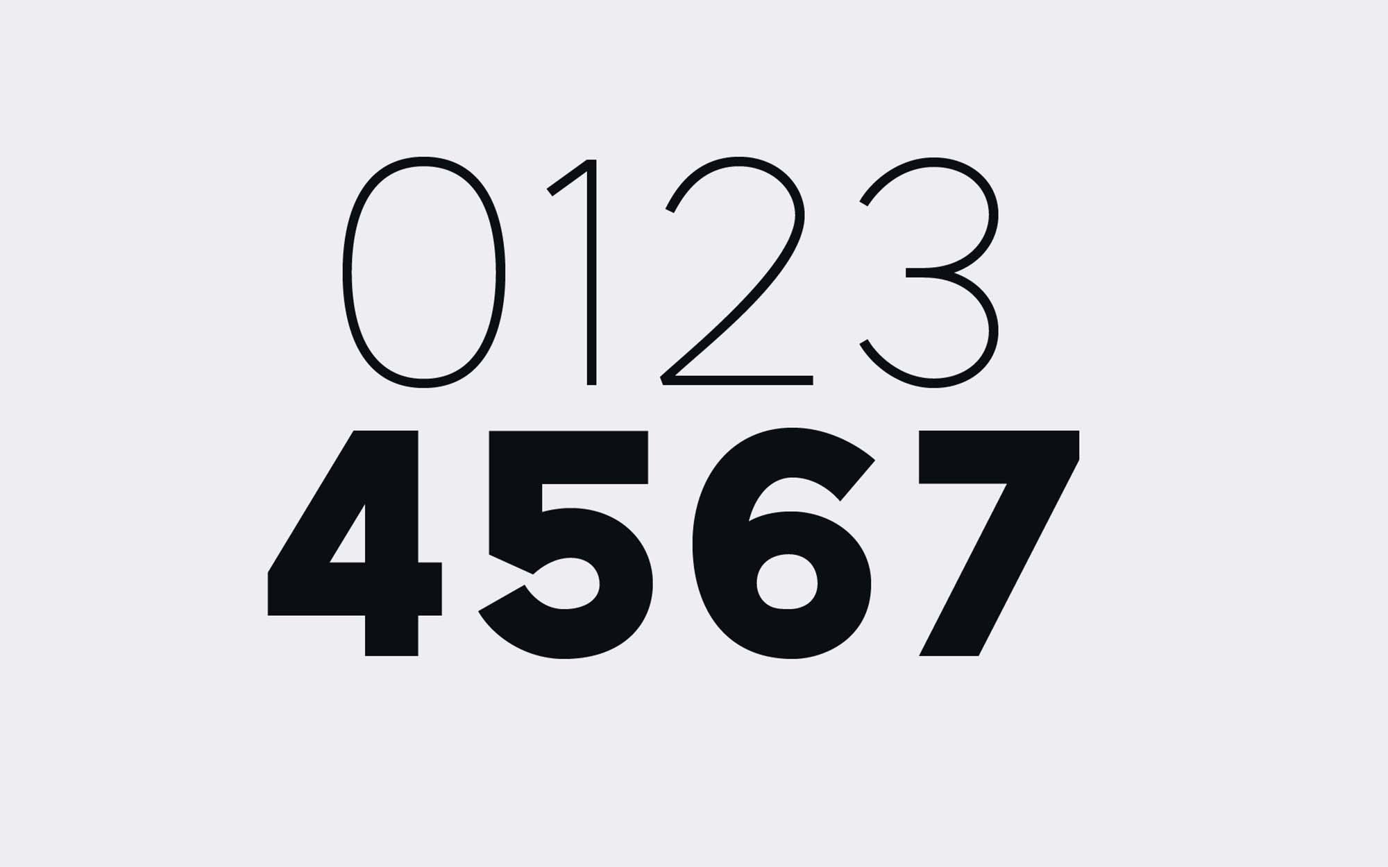 Wavehaus Sans Typeface Numbers