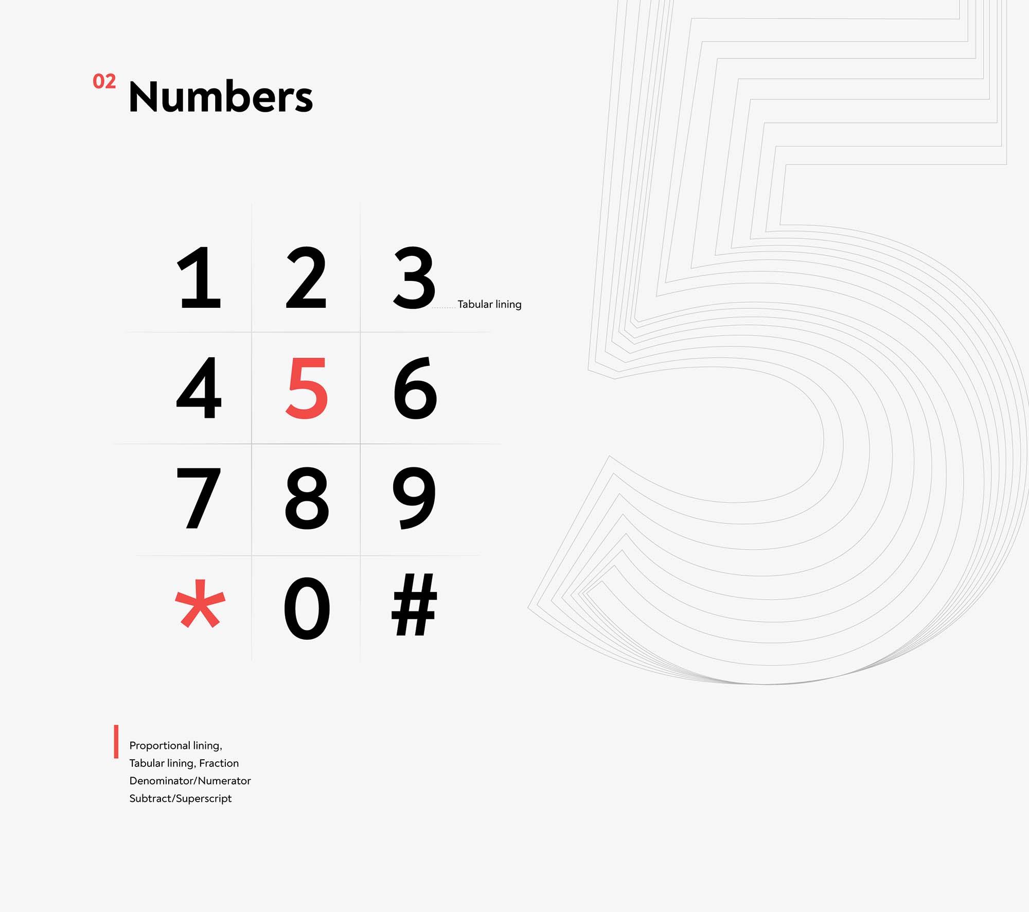 Noah Font Numerals