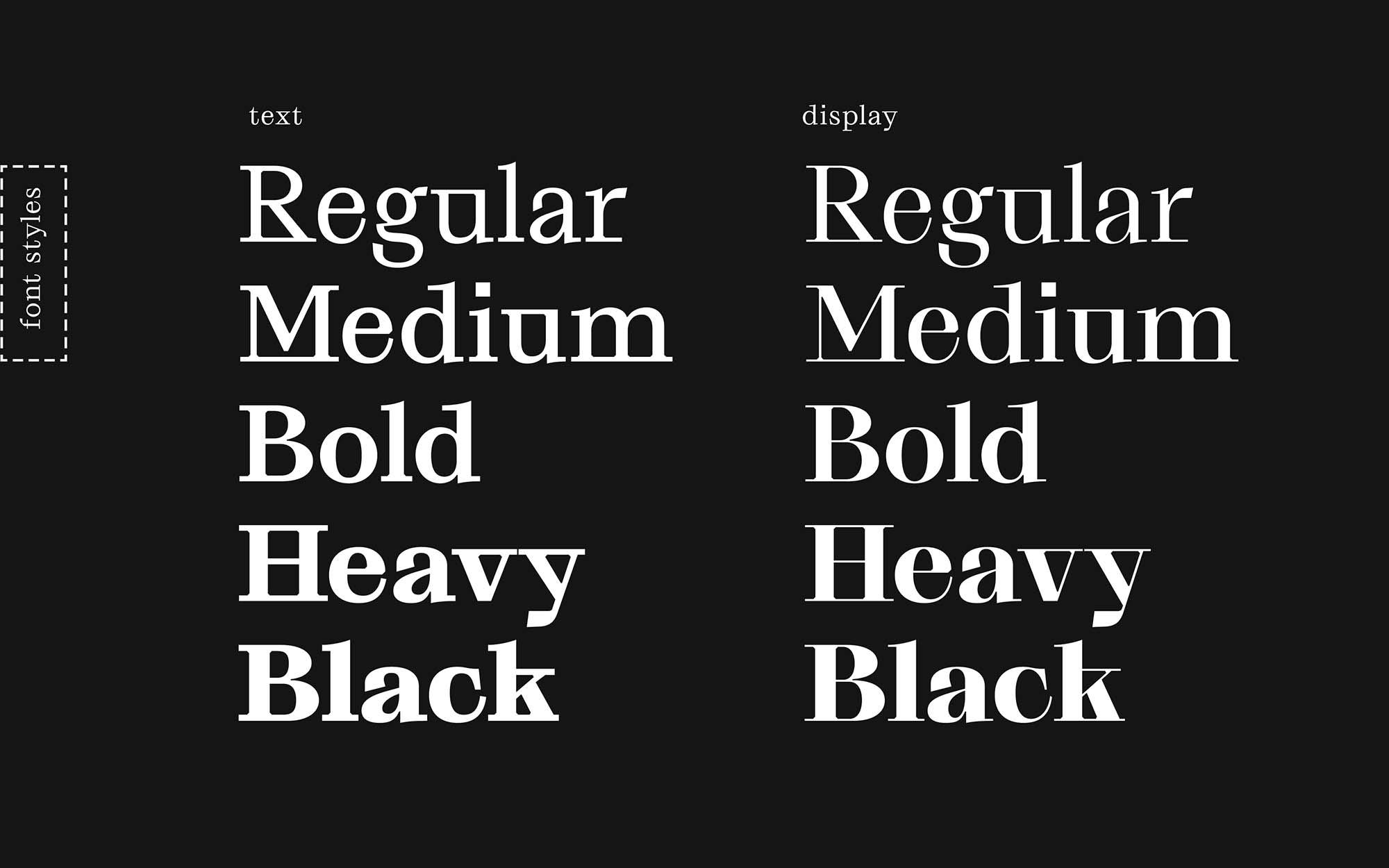 Grafier Serif Font Styles