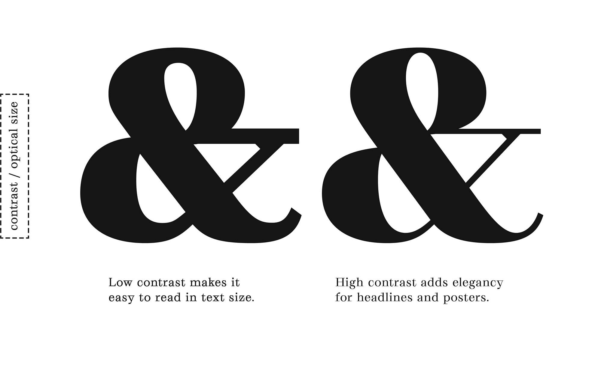 Grafier Serif Font 5