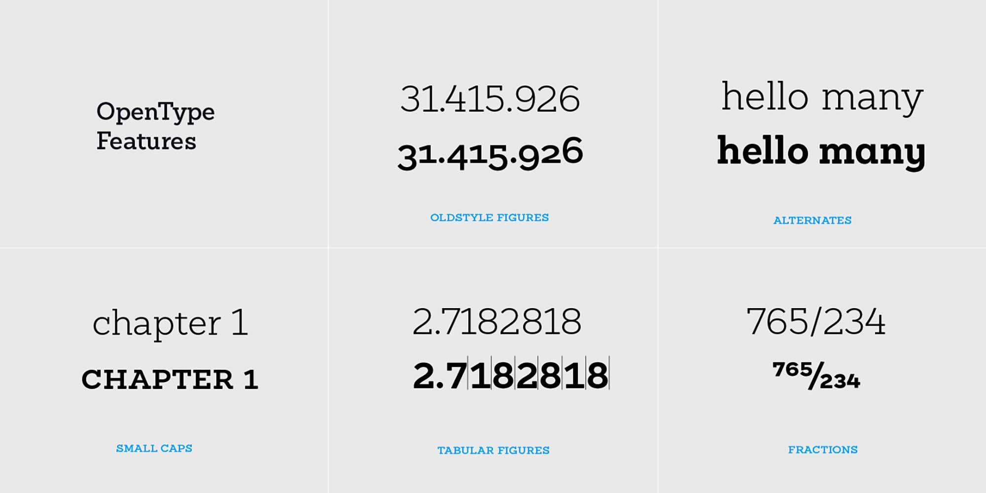 Sánchez Niu Font Numbers