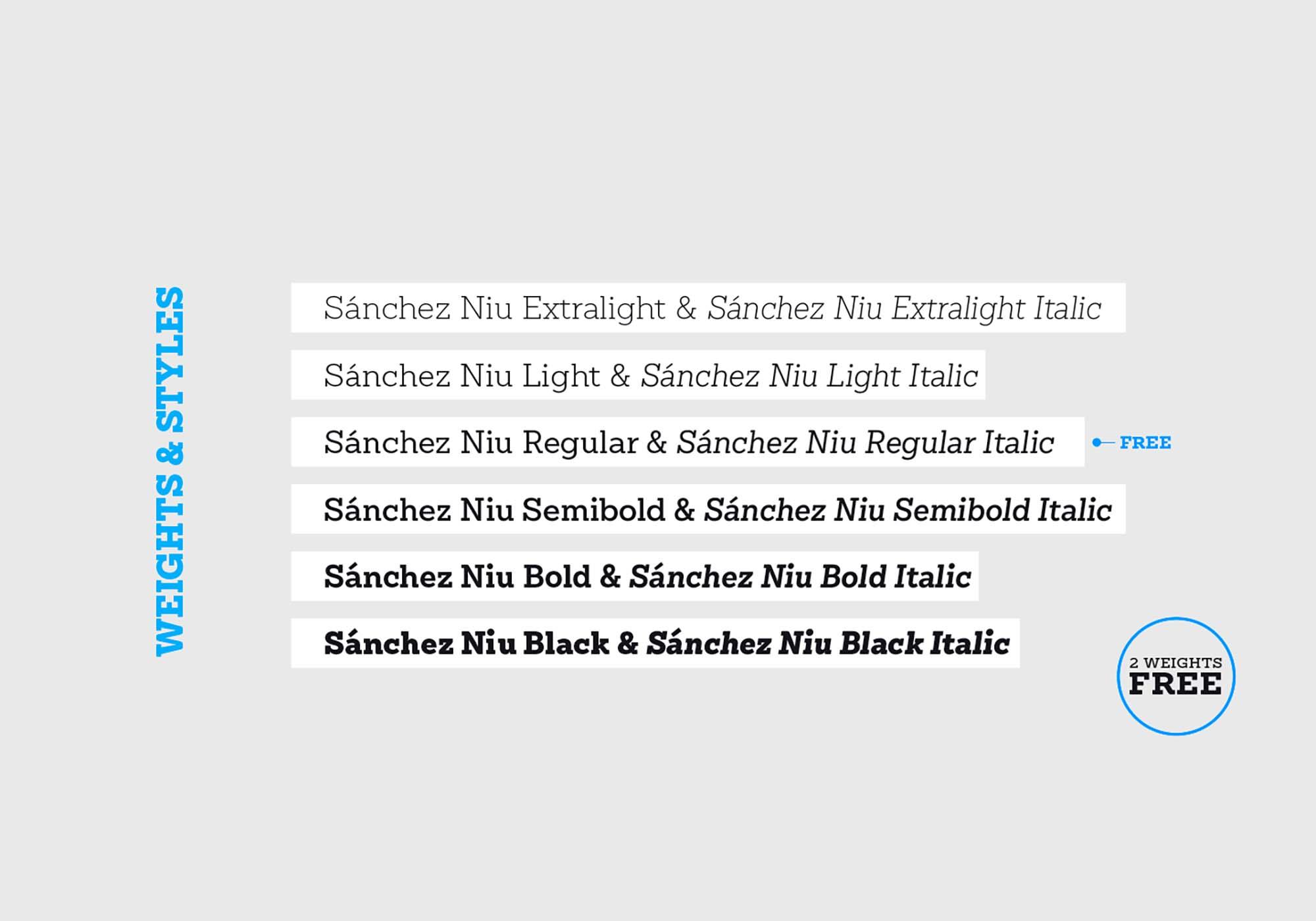 Sánchez Niu Font Styles