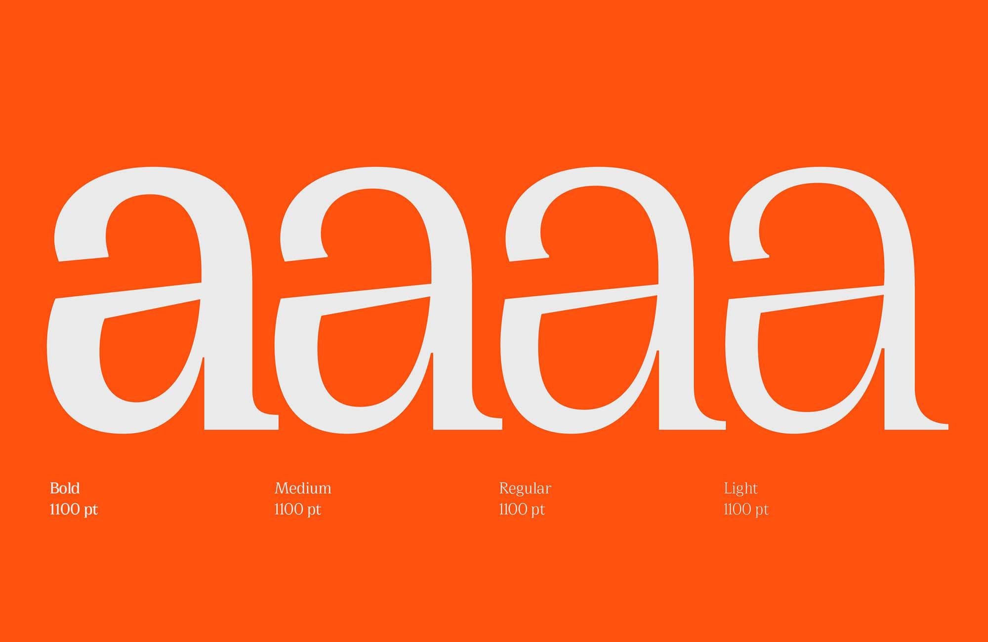 Cirka Serif Font Weights