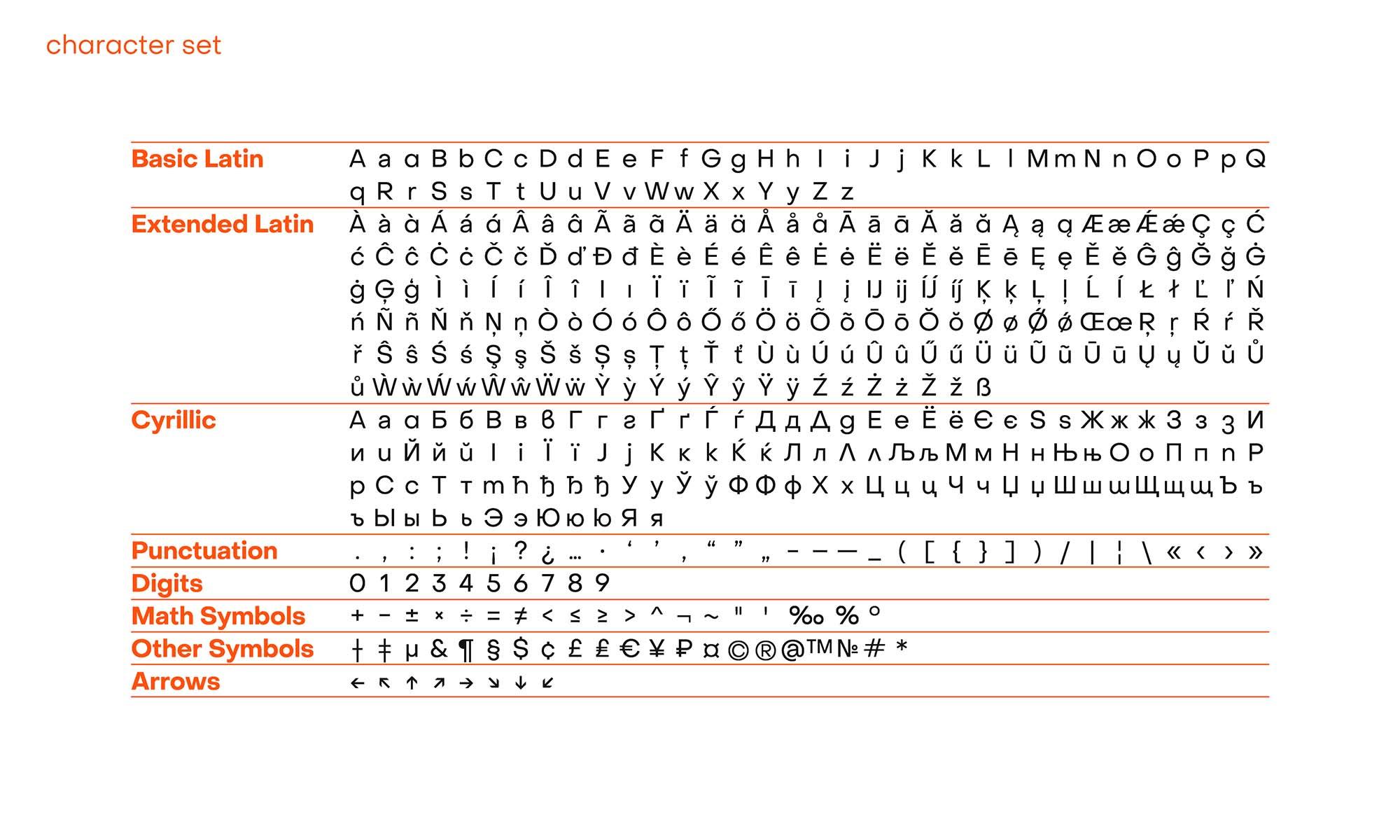 Object Sans Font Characters