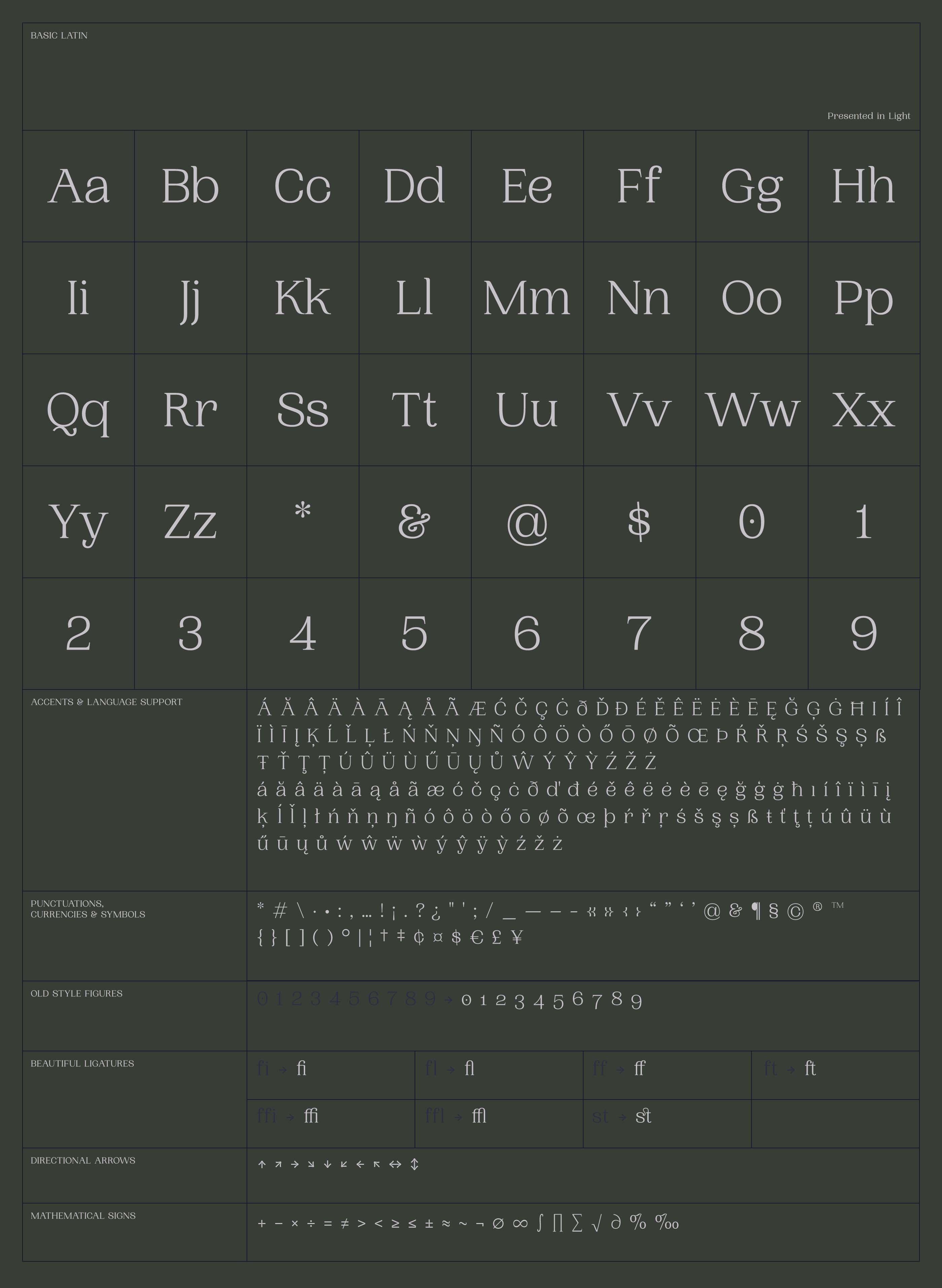 Woodland Serif Typeface Letters