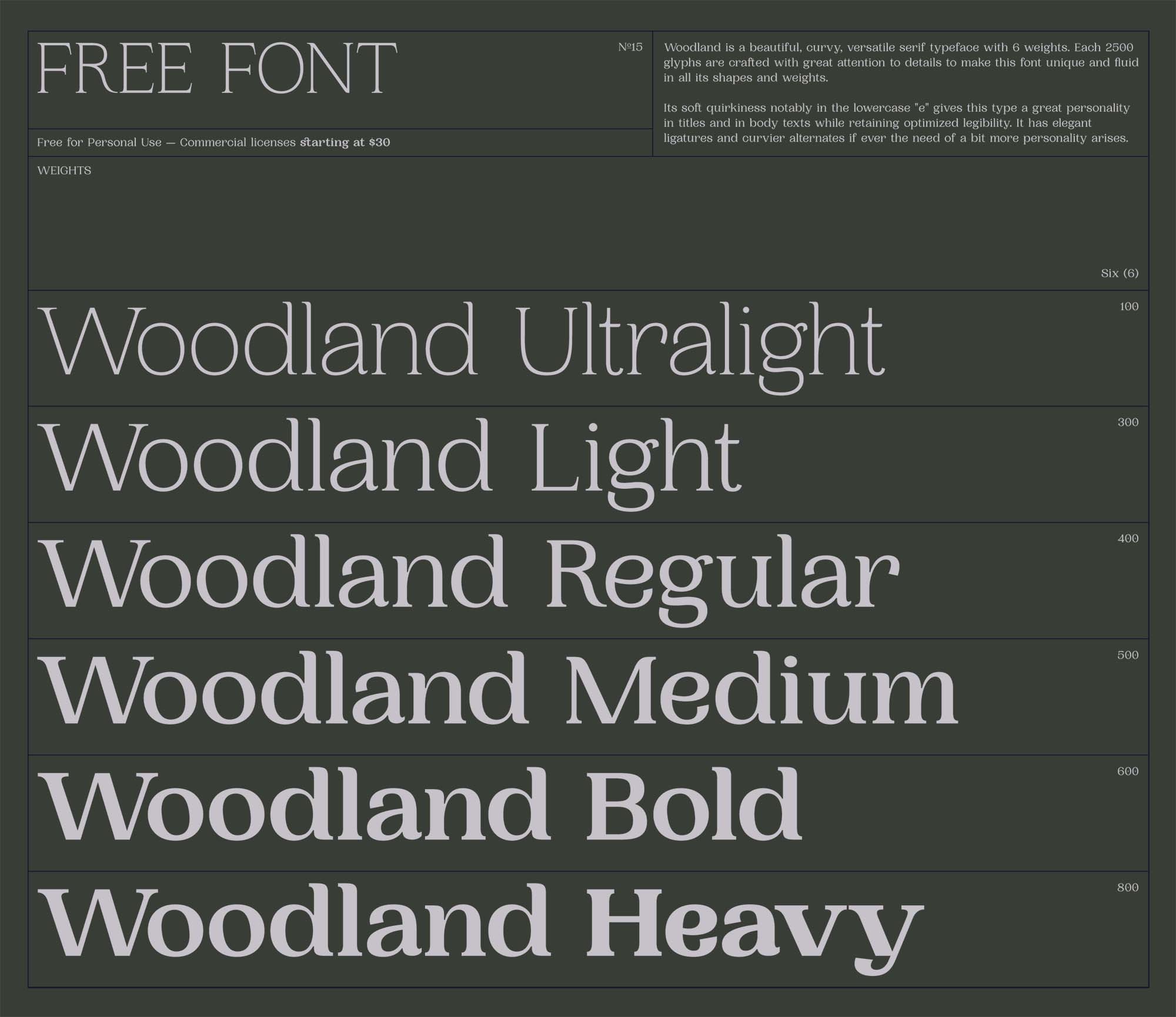 Woodland Serif Typeface Weights