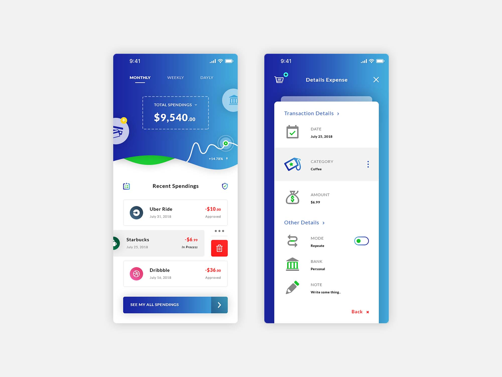 Money Spending App Template