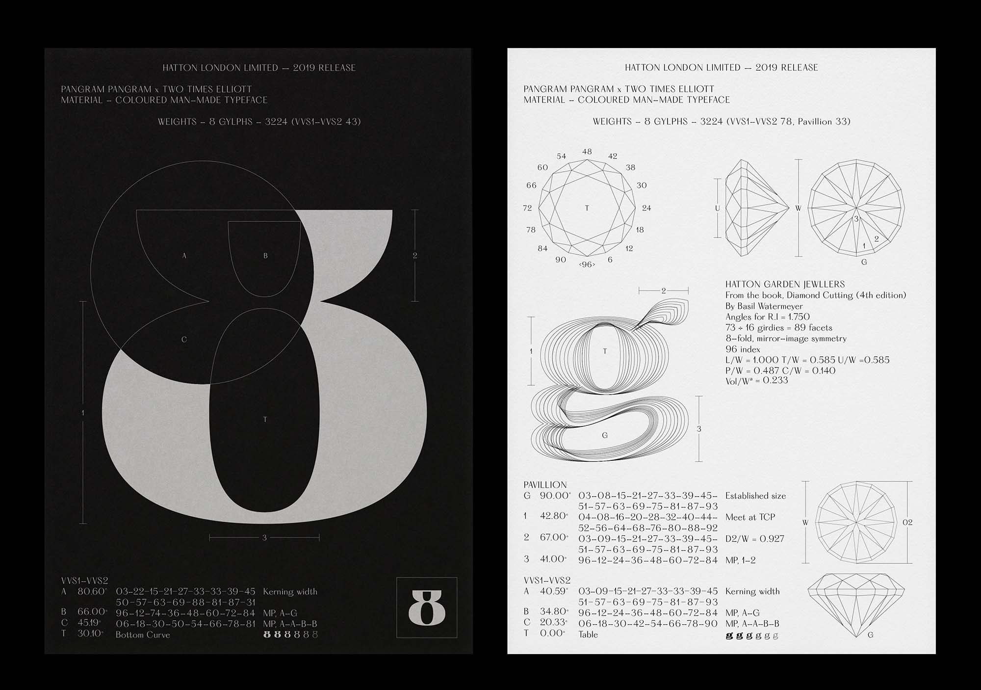 Hatton Typeface 4