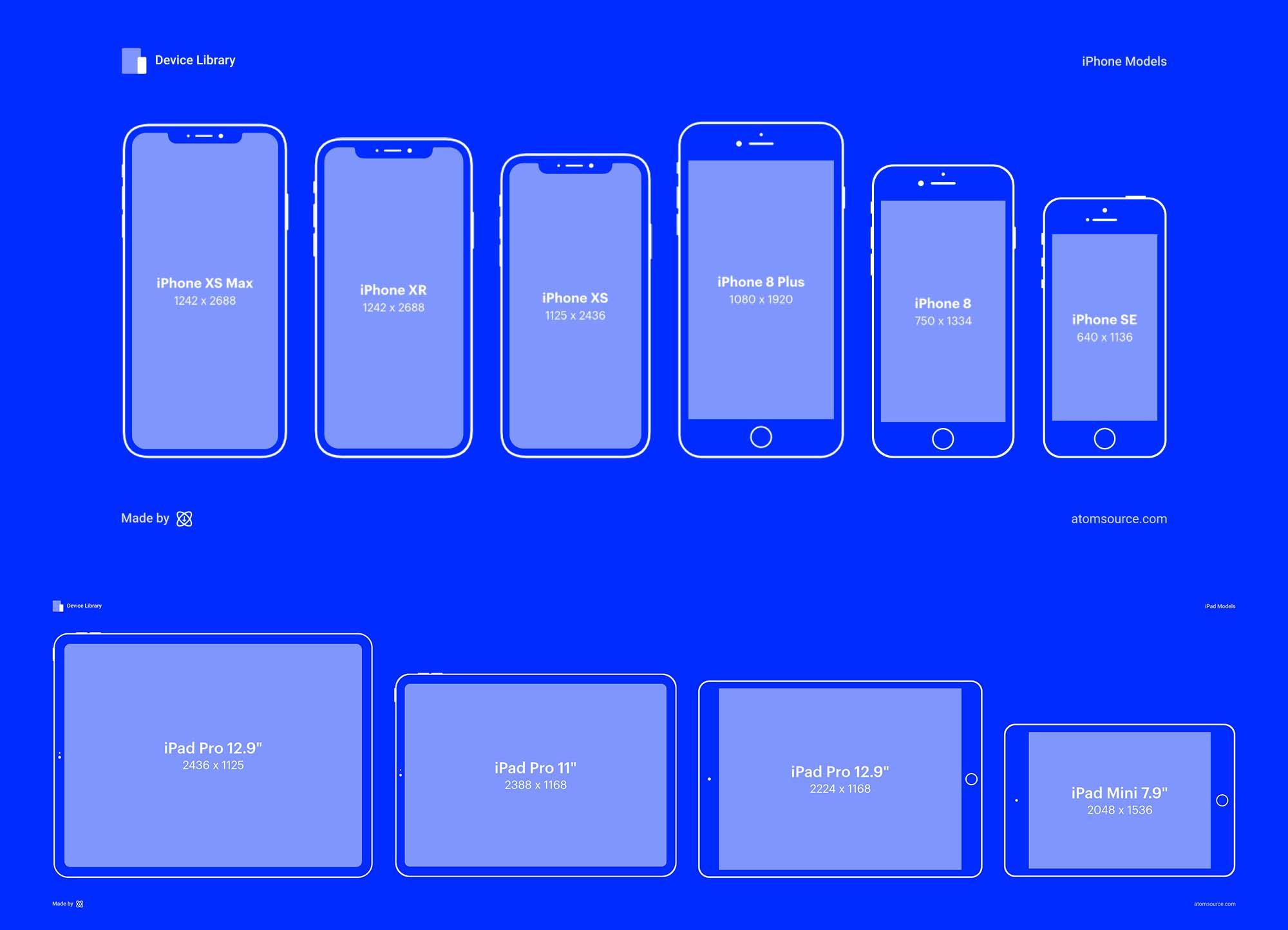 Vector iPhone and iPad mockups