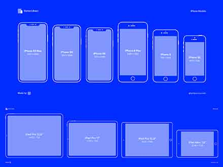 Vector iPhone and iPad mockups