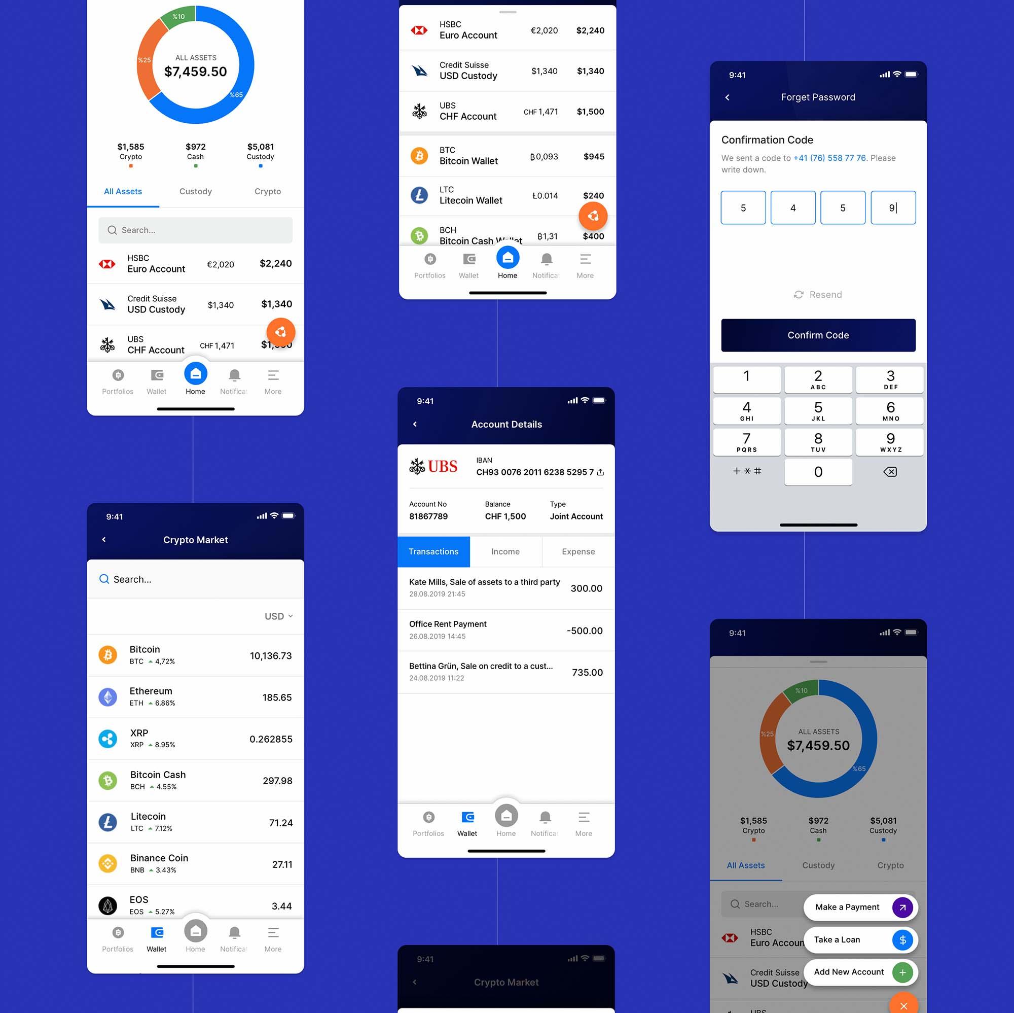 Radity Finance UI Kit 2