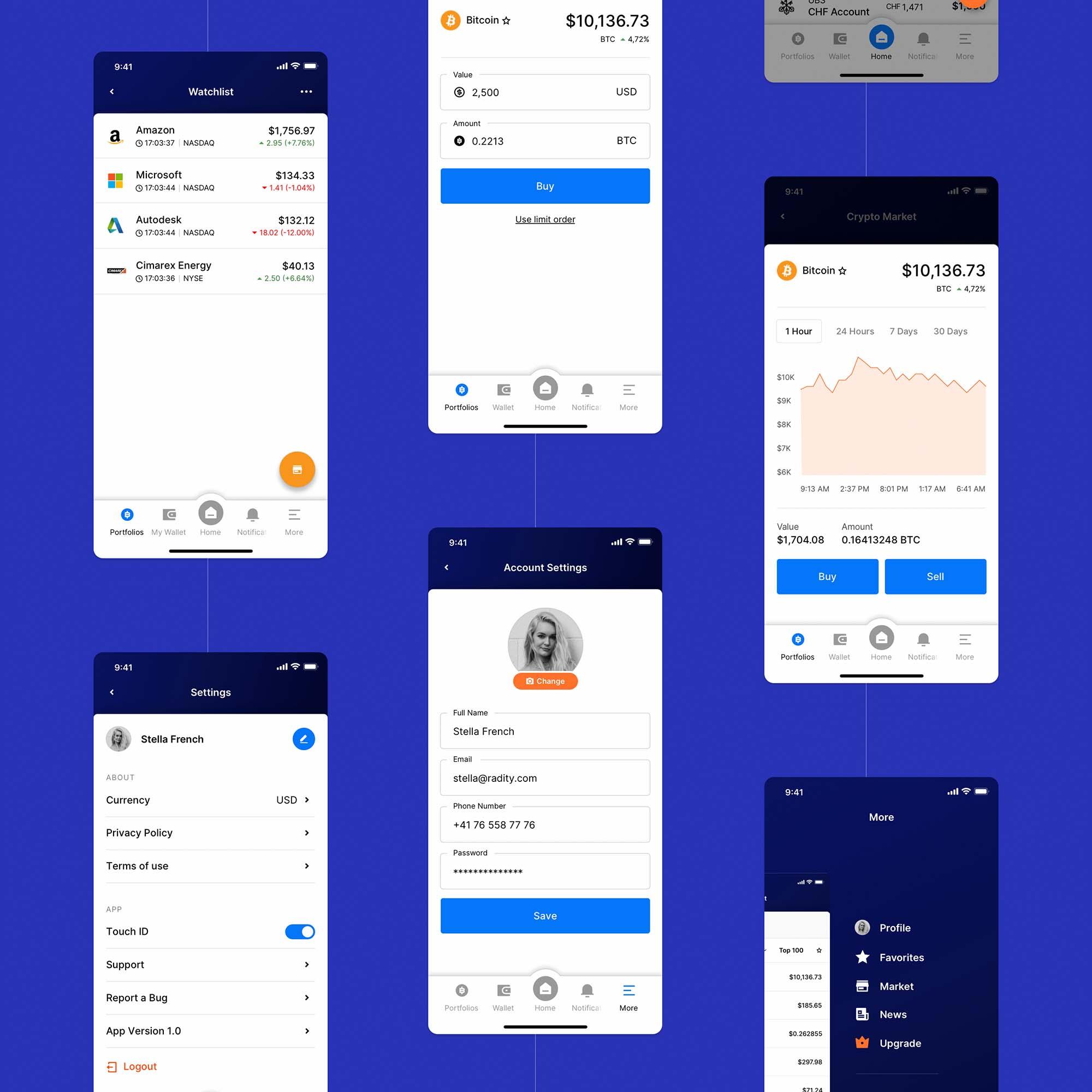 Radity Finance UI Kit 3