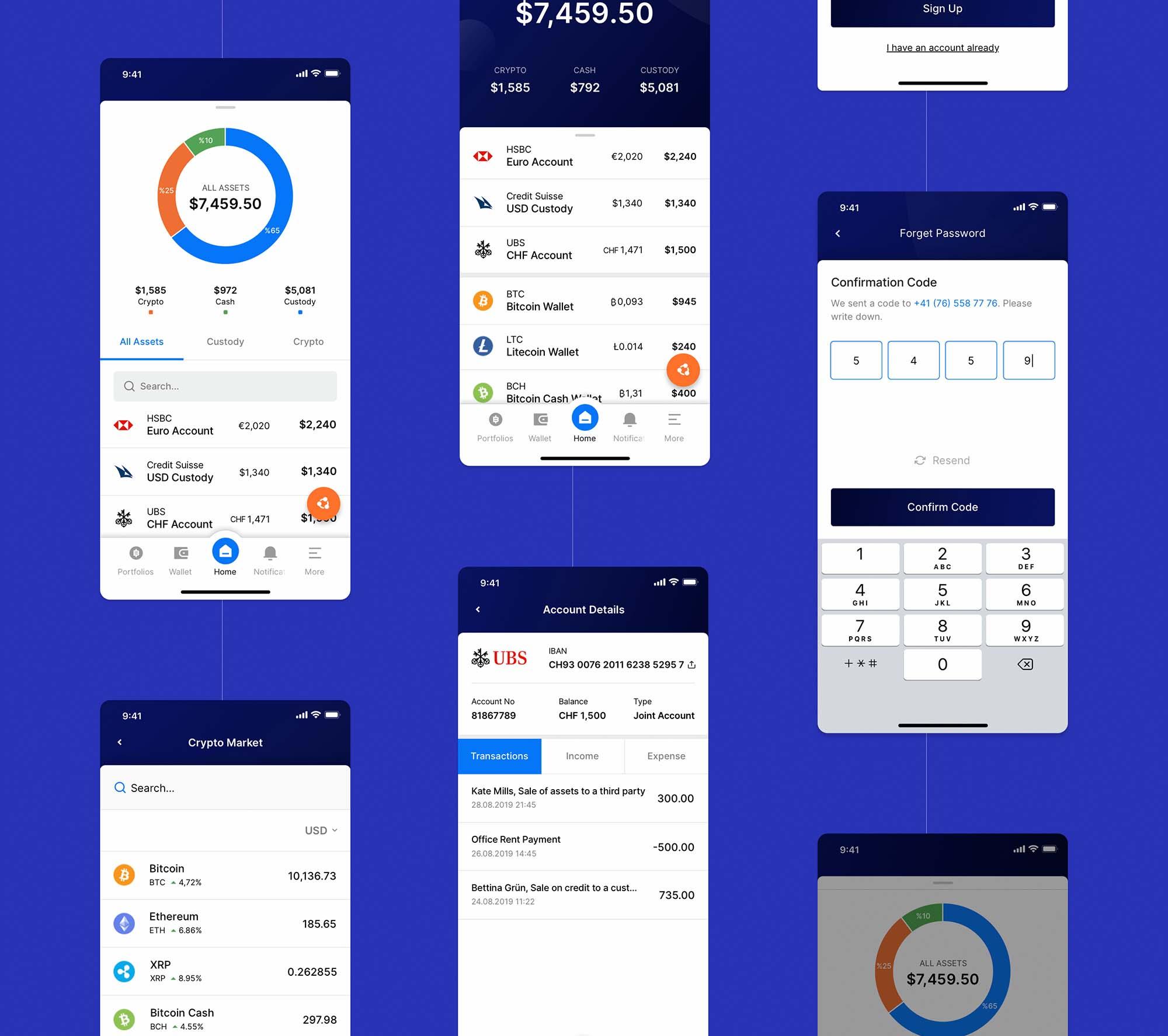 Radity Finance UI App Template 3