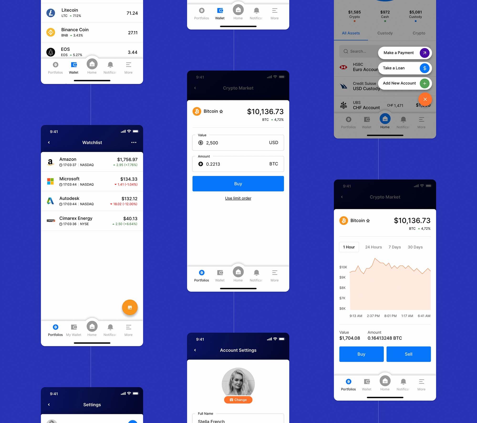 Radity Finance UI App Template 4
