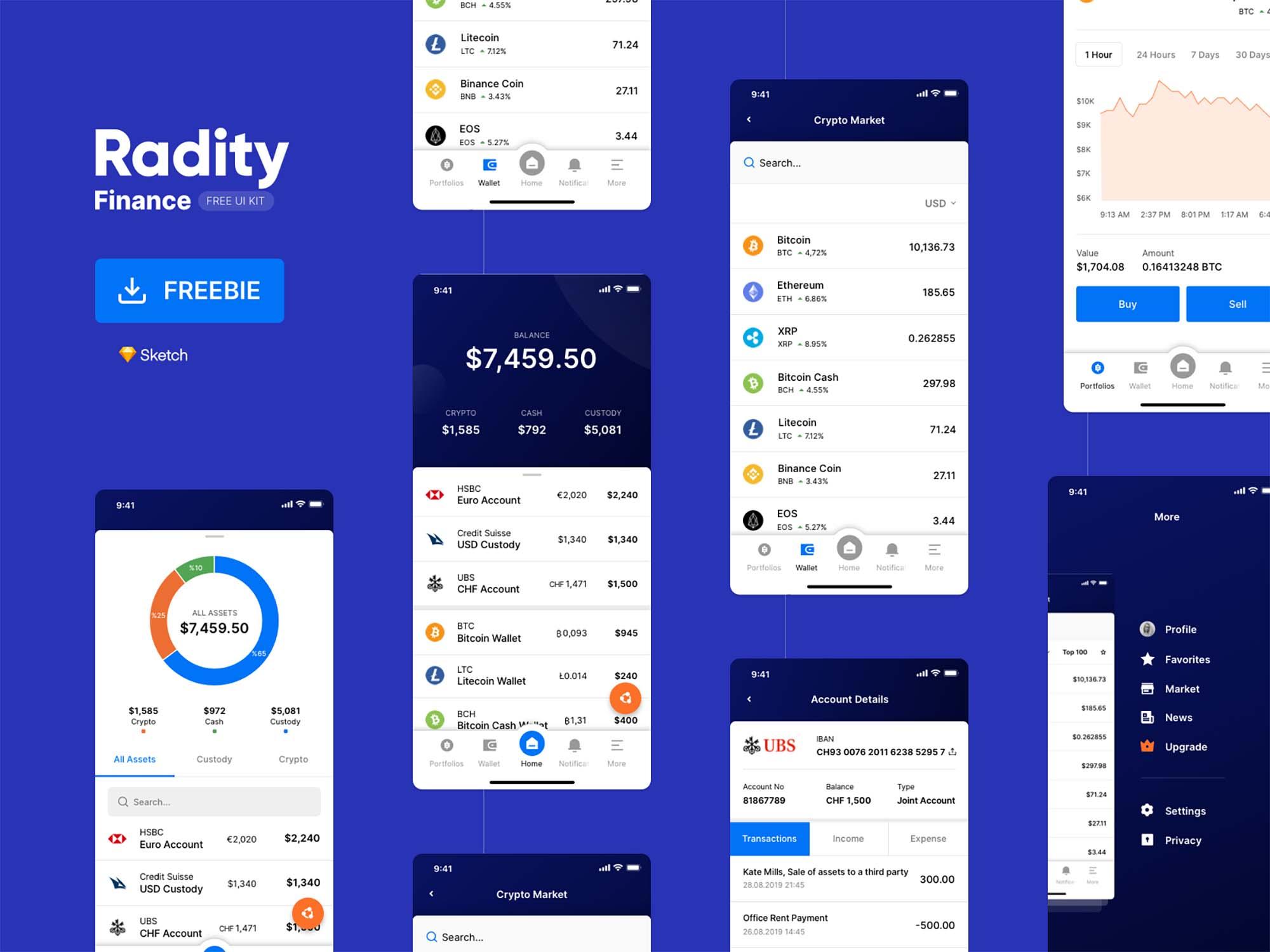 Radity Finance UI App Template