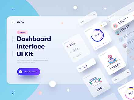 Dashboard Interface UI Kit
