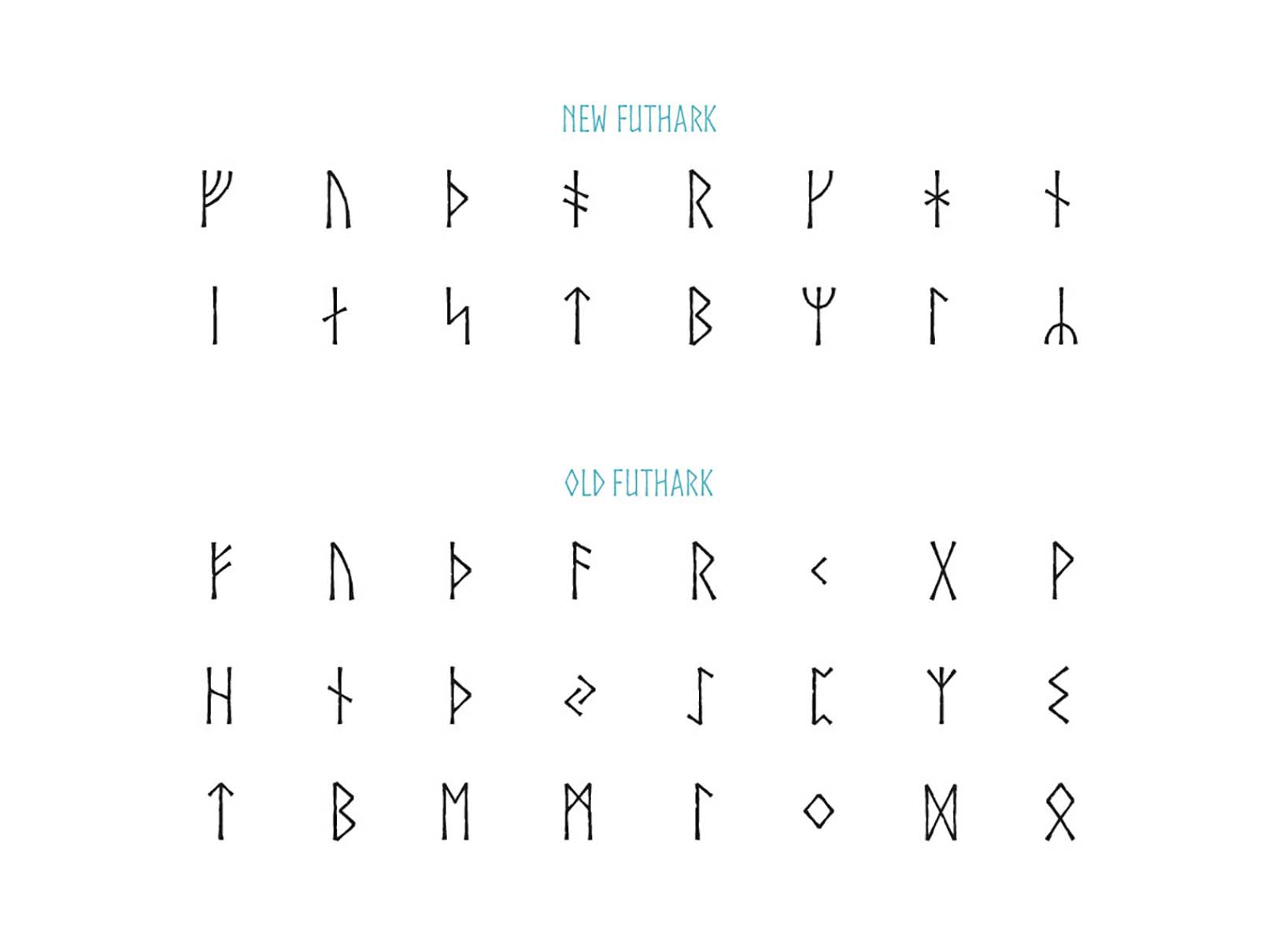 Norse Font 9