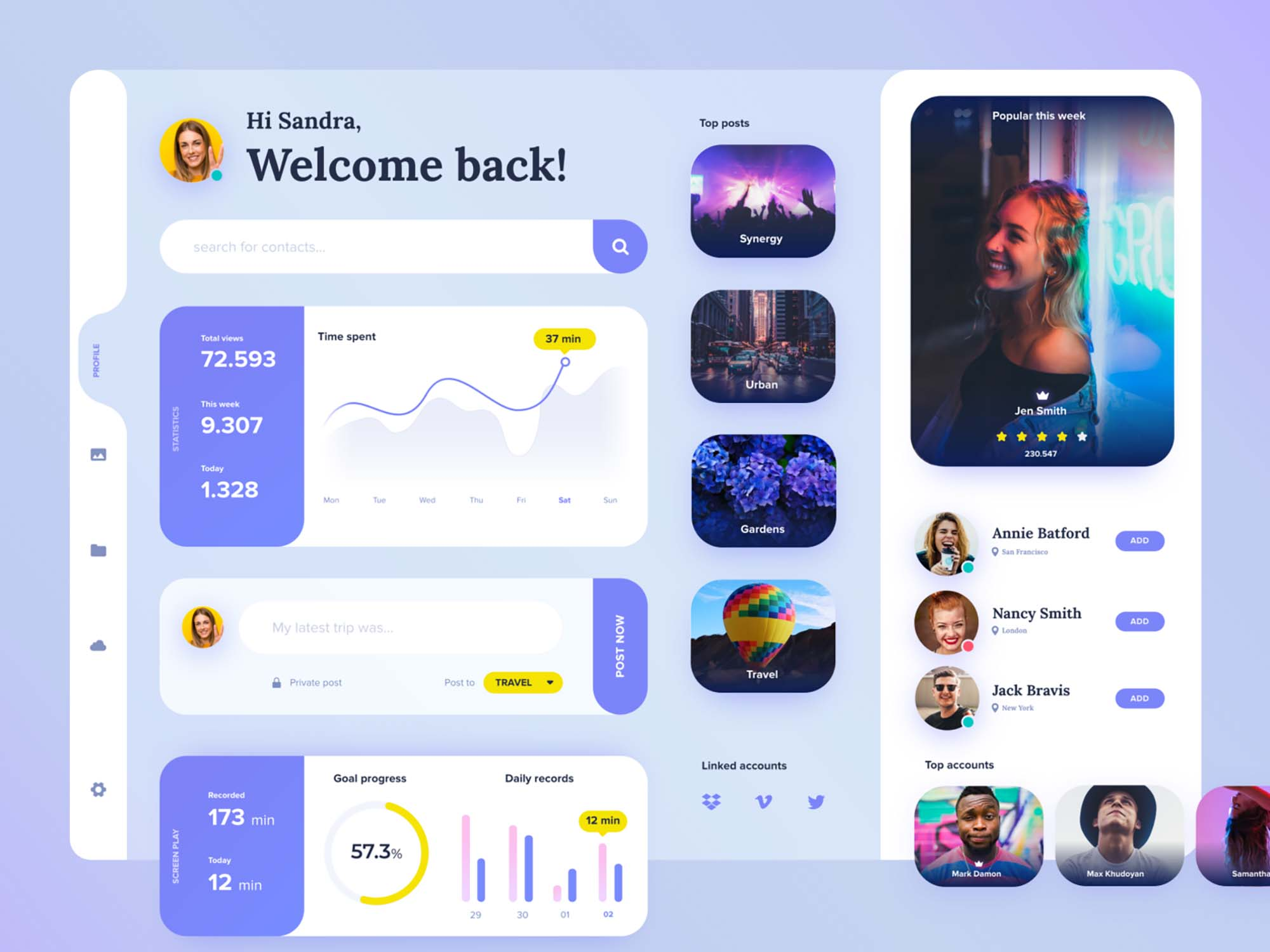 Profile Dashboard Template