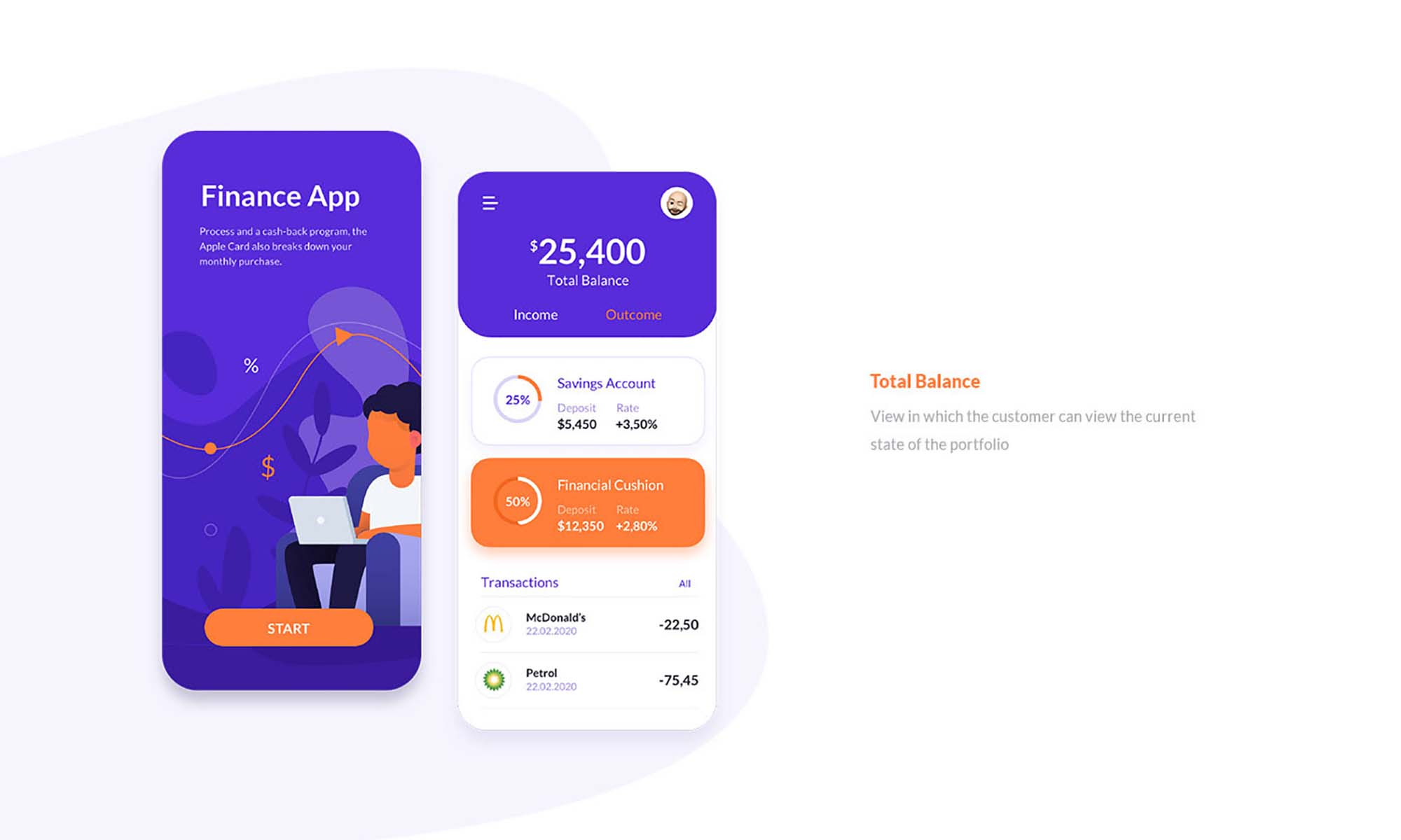 Finance Application Template 1