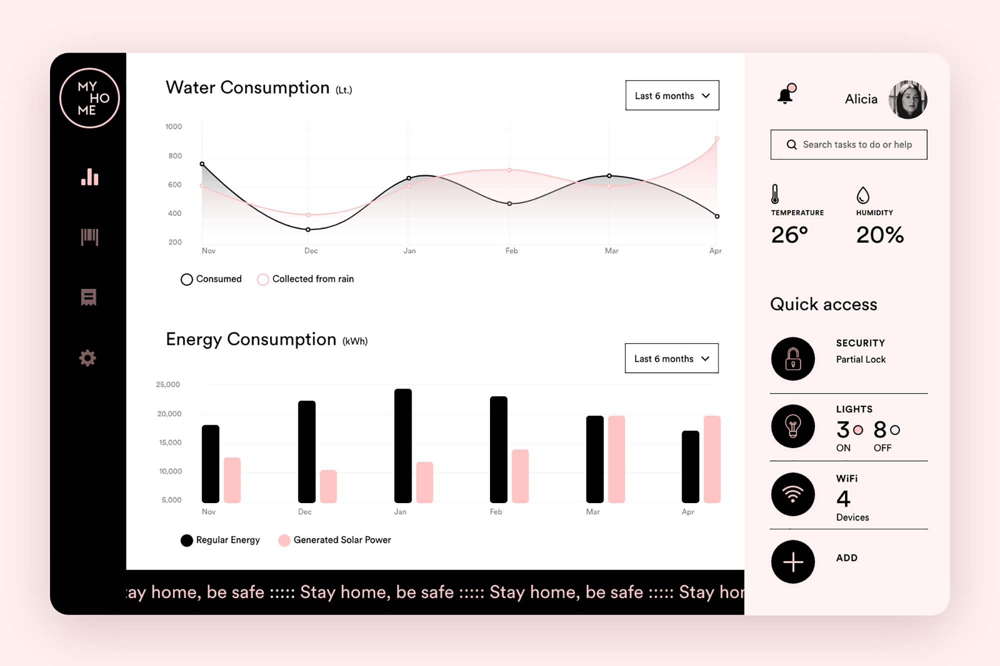 Home Monitoring Dashboard Template