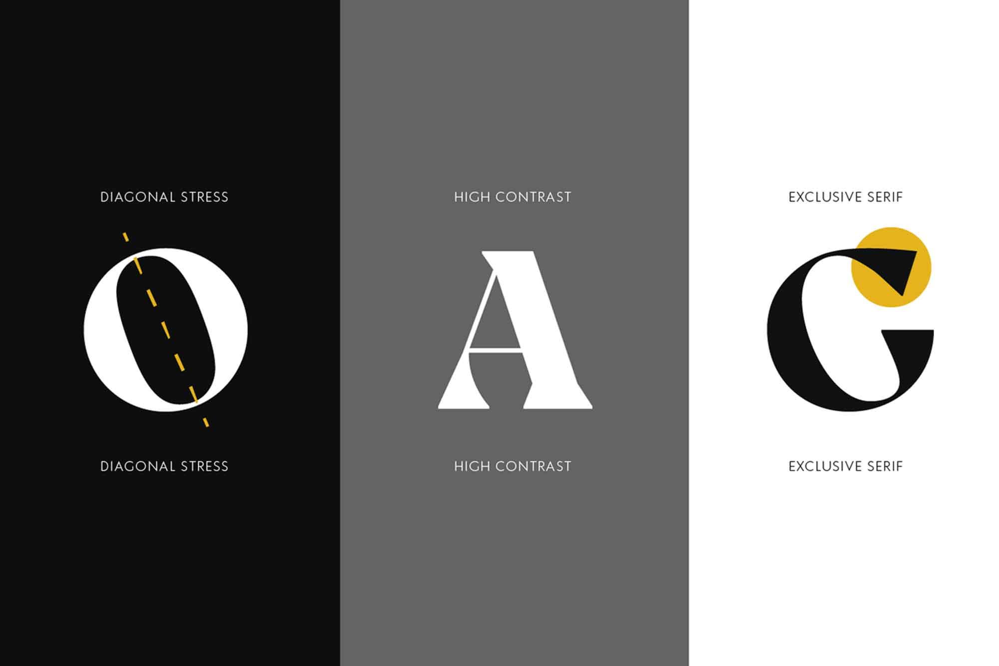 Noctis Classic Serif Font 10