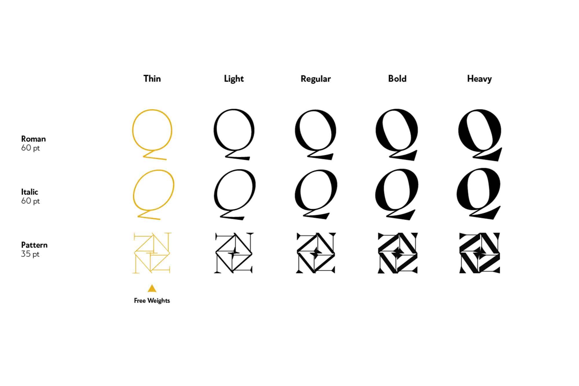 Noctis Classic Serif Font 5