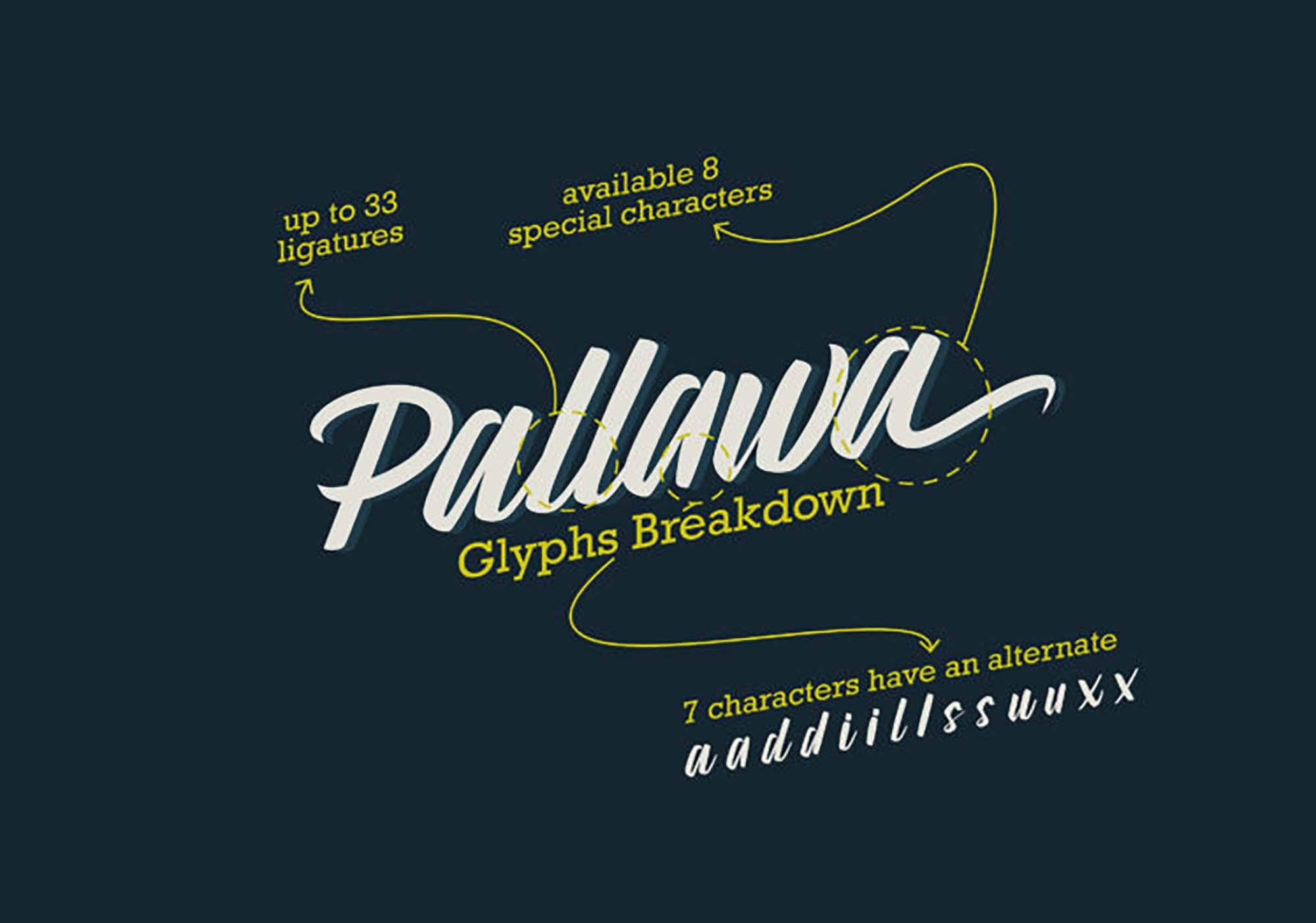 Pallawa Script Font 4