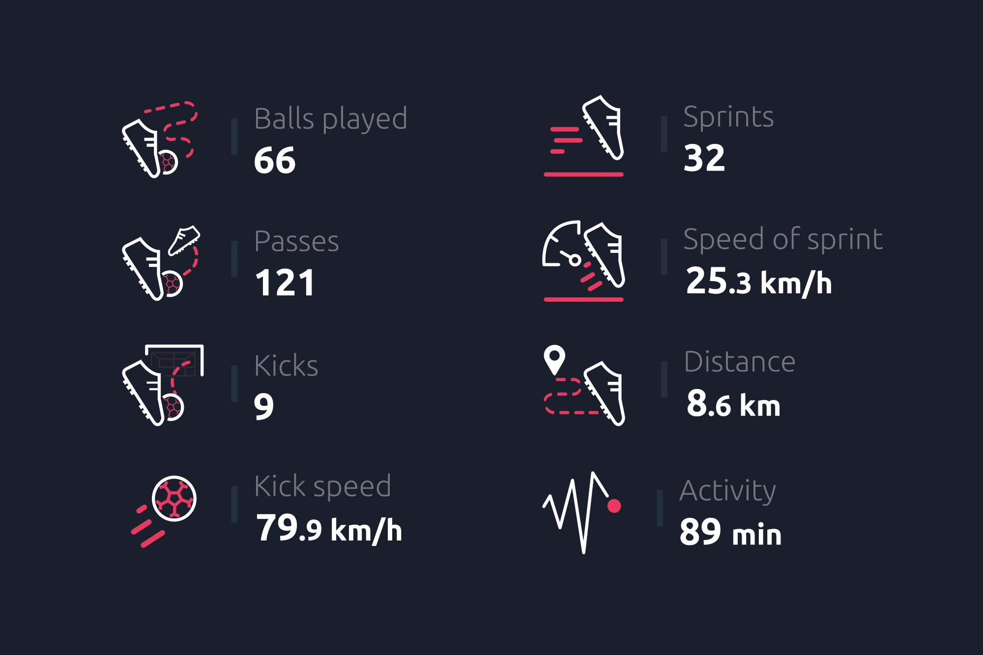 Soccer Statistics Icons