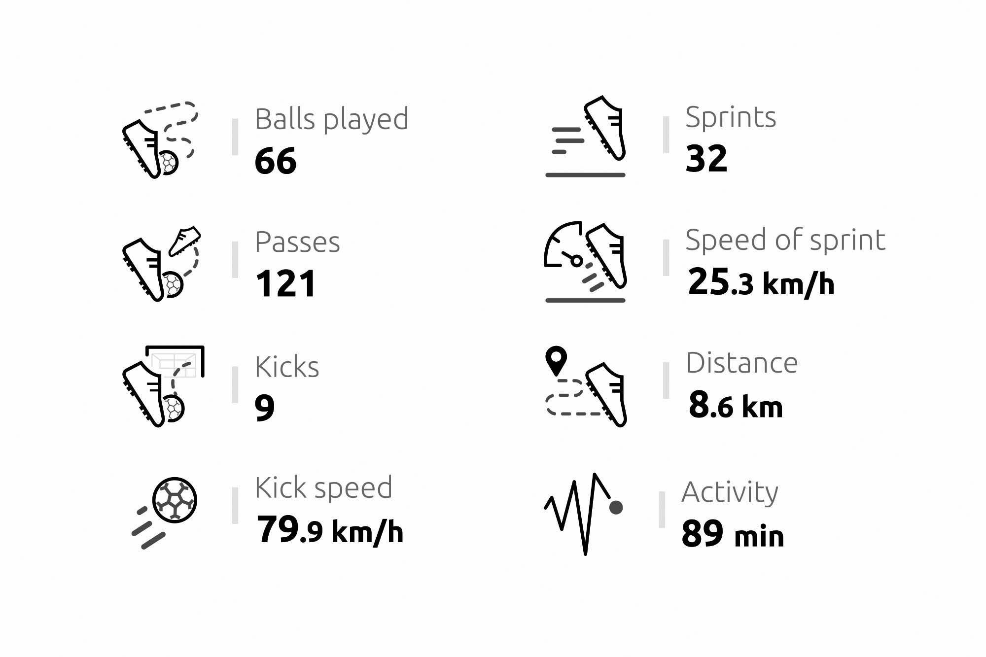 Soccer Statistics Icons 2