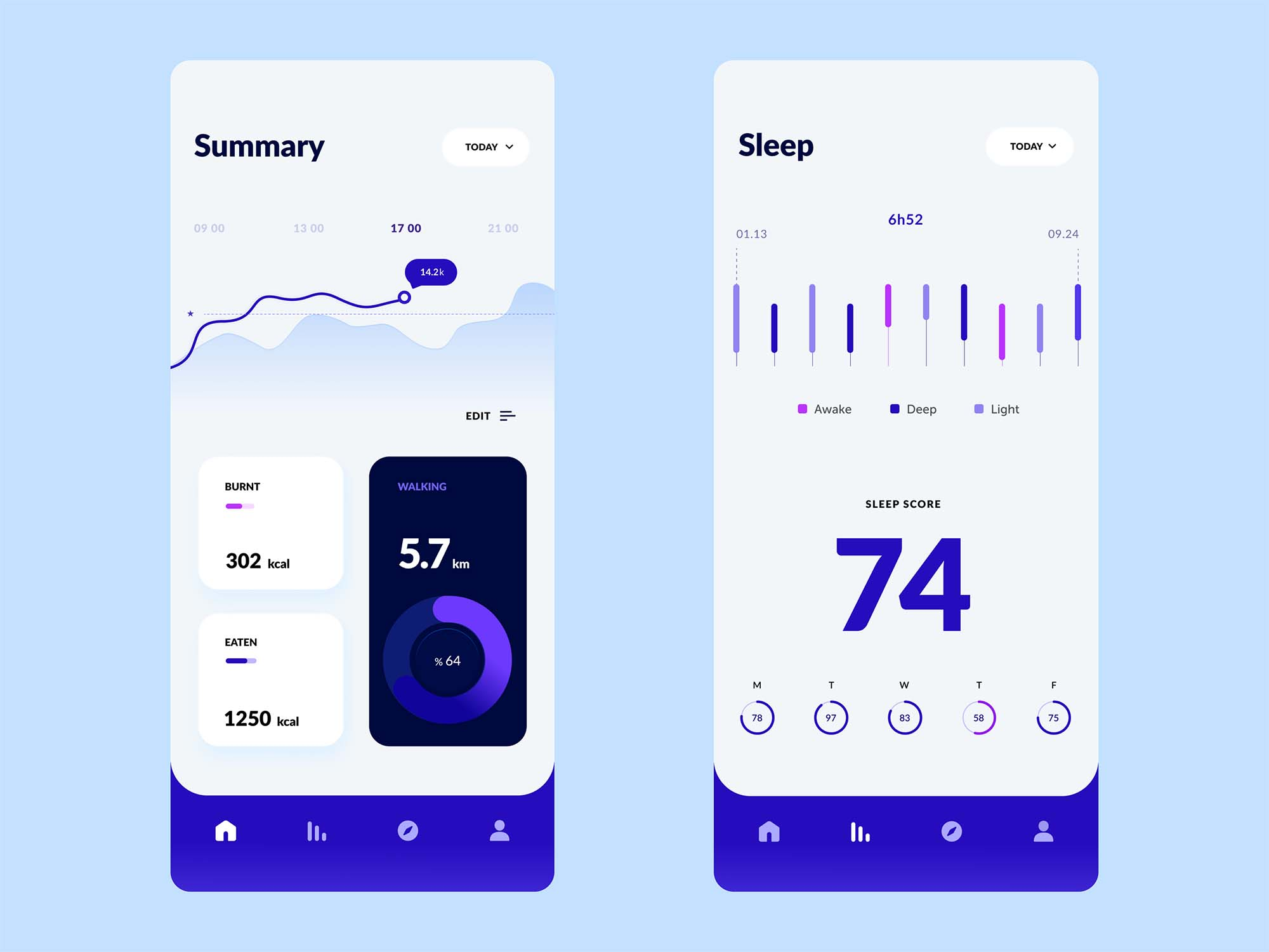 Experimental Health App Template 2