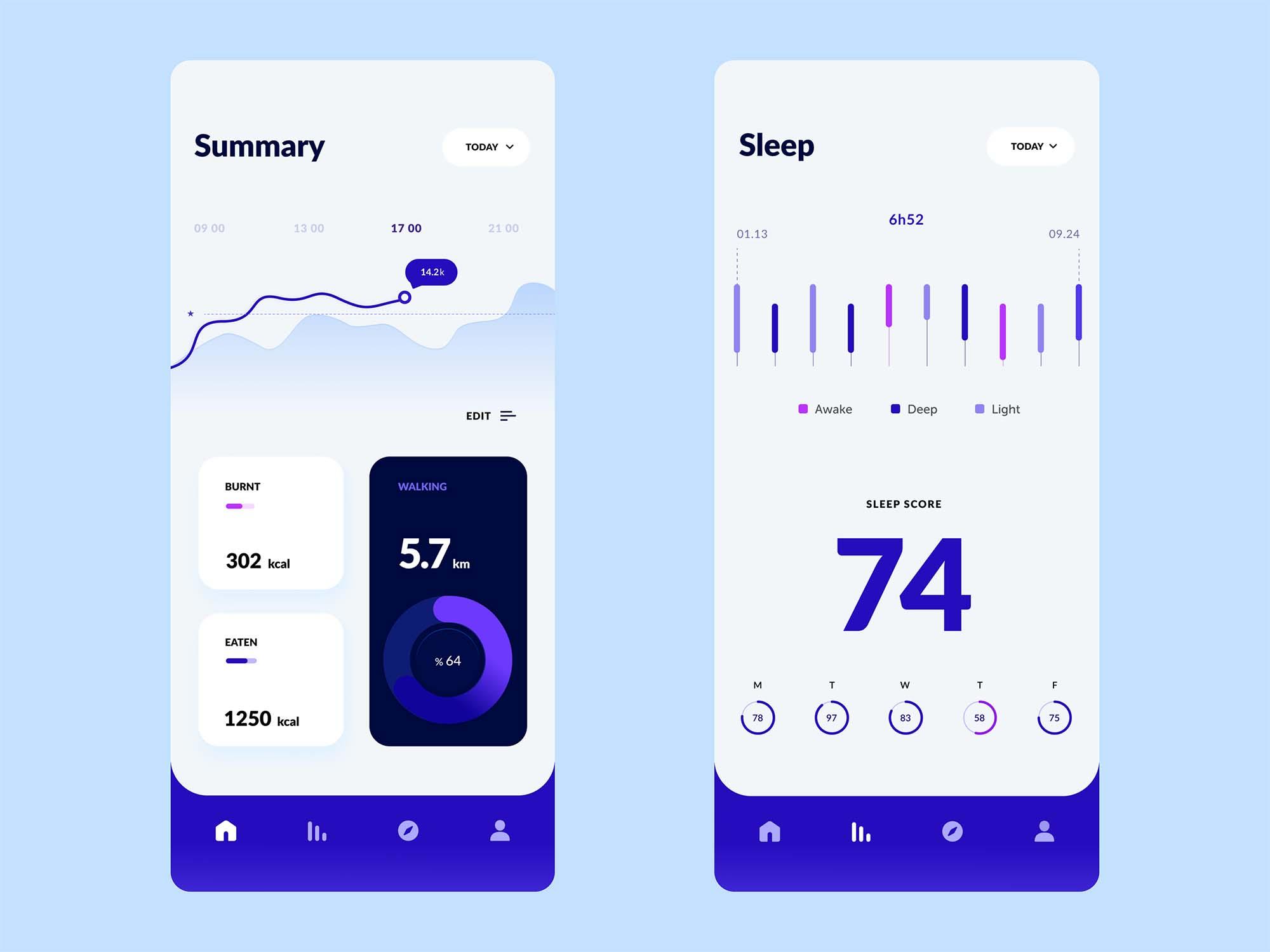 Experimental Health App Template 2