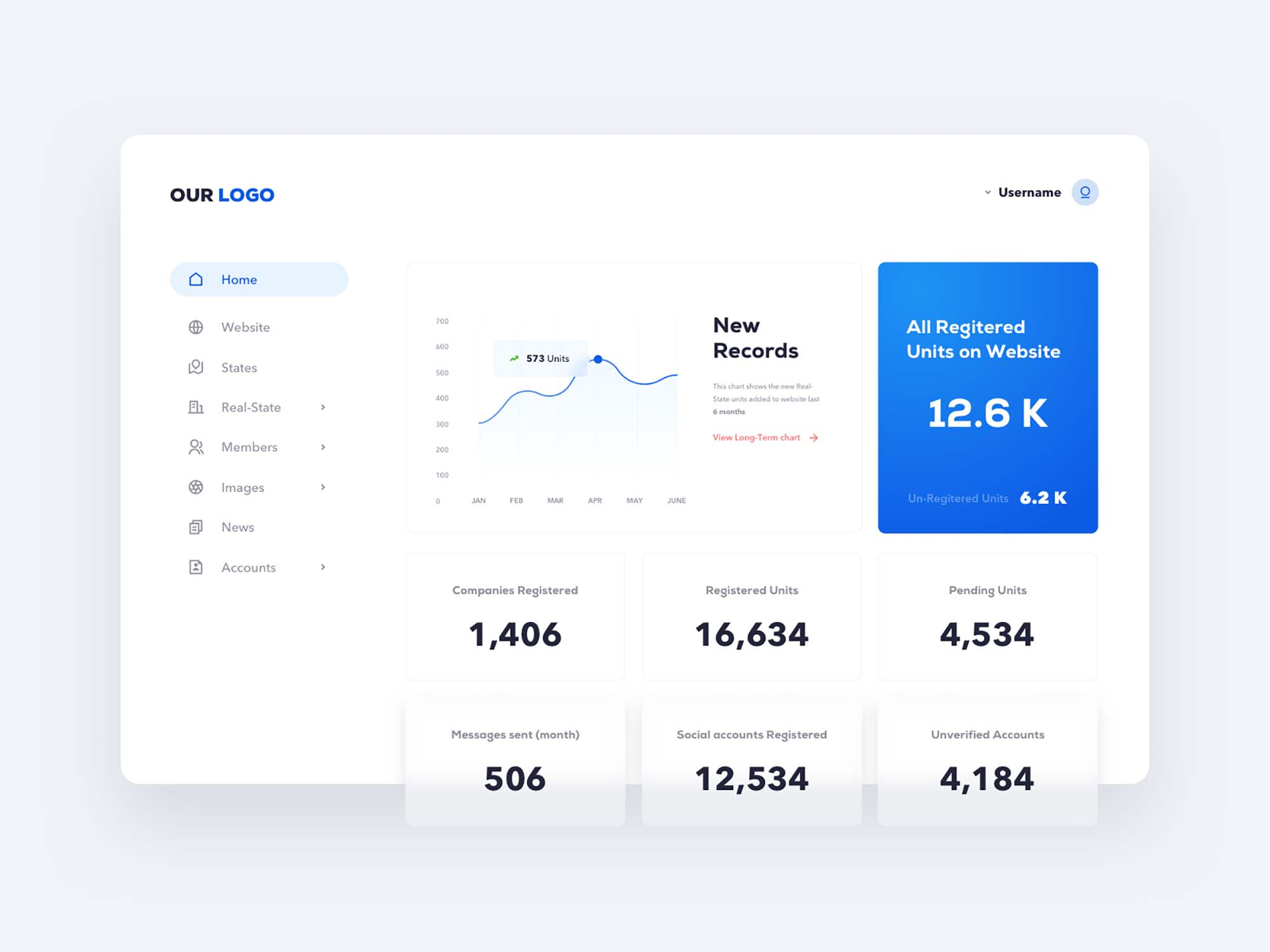 Real Estate Dashboard UI Template 3