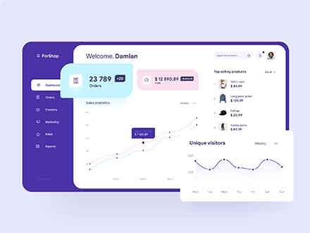Ecommerce Dashboard UI Template