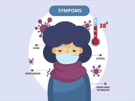 Coronavirus Symptoms and Prevention Infographic